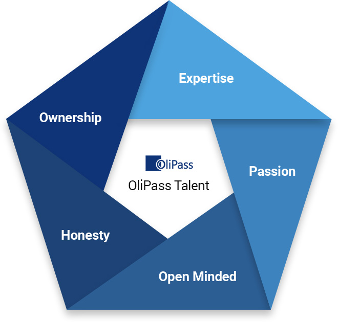 OliPass Talent - Expertise/Ownership/Passion/Open Minded/Honesty